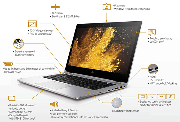 HP EliteBook x360 1030 G2 funktioner