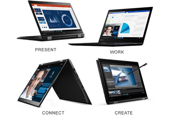 Lenovo ThinkPad X1 Yoga positioner
